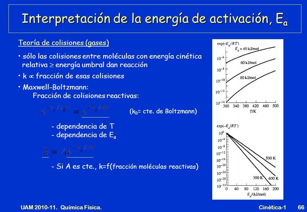 Interpretación de la energía de activación, Ea