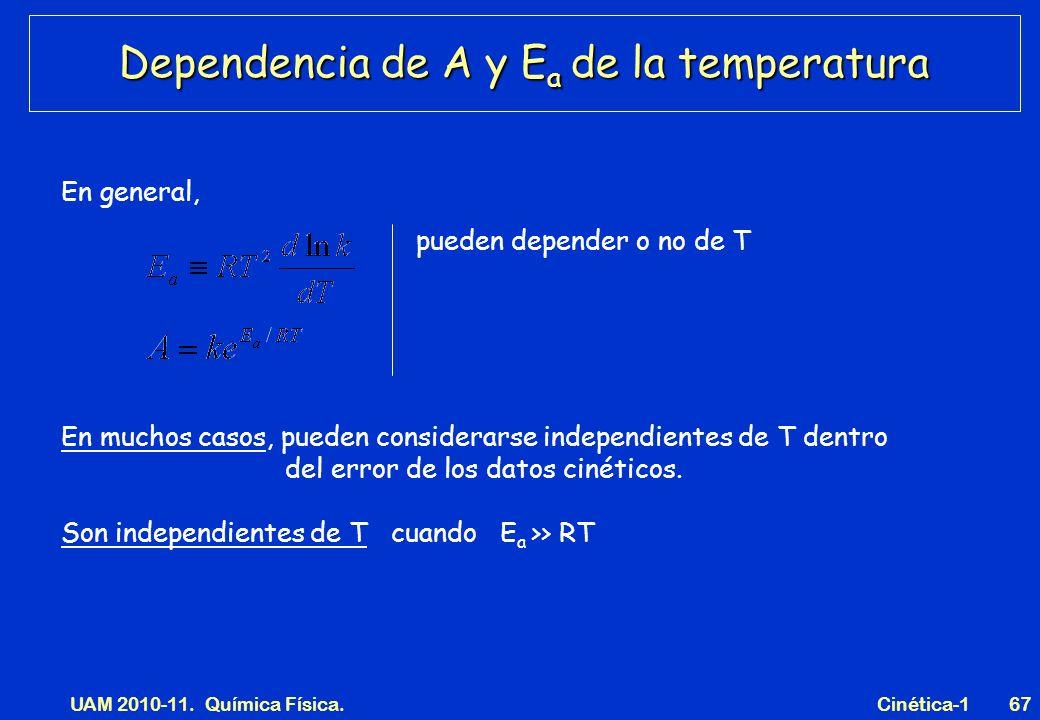 Dependencia de A y Ea de la temperatura