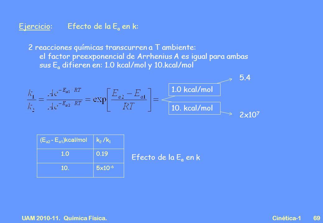 UAM 2010-11. Química Física. Cinética-1