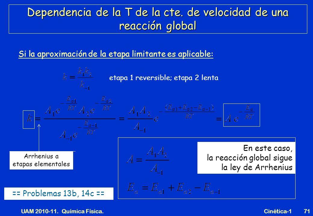 Dependencia de la T de la cte. de velocidad de una reacción global