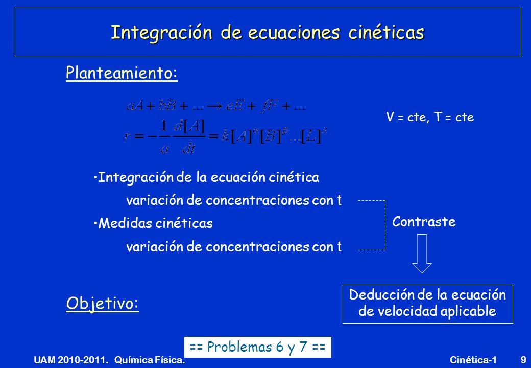 Integración de ecuaciones cinéticas