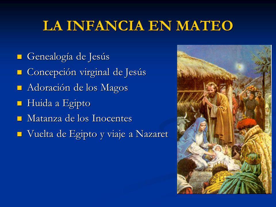 LA INFANCIA EN MATEO Genealogía de Jesús Concepción virginal de Jesús