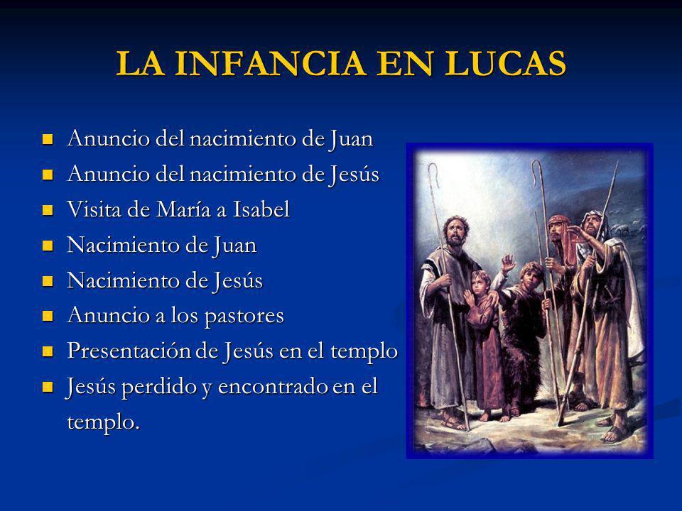 LA INFANCIA EN LUCAS Anuncio del nacimiento de Juan