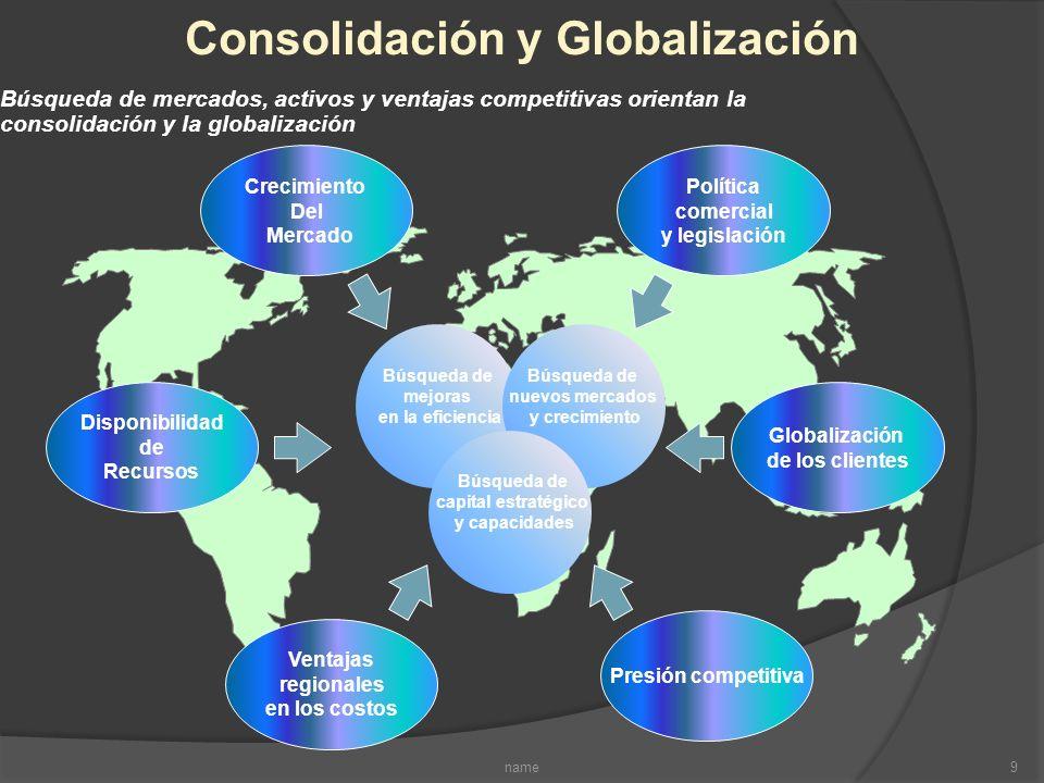 Consolidación y Globalización
