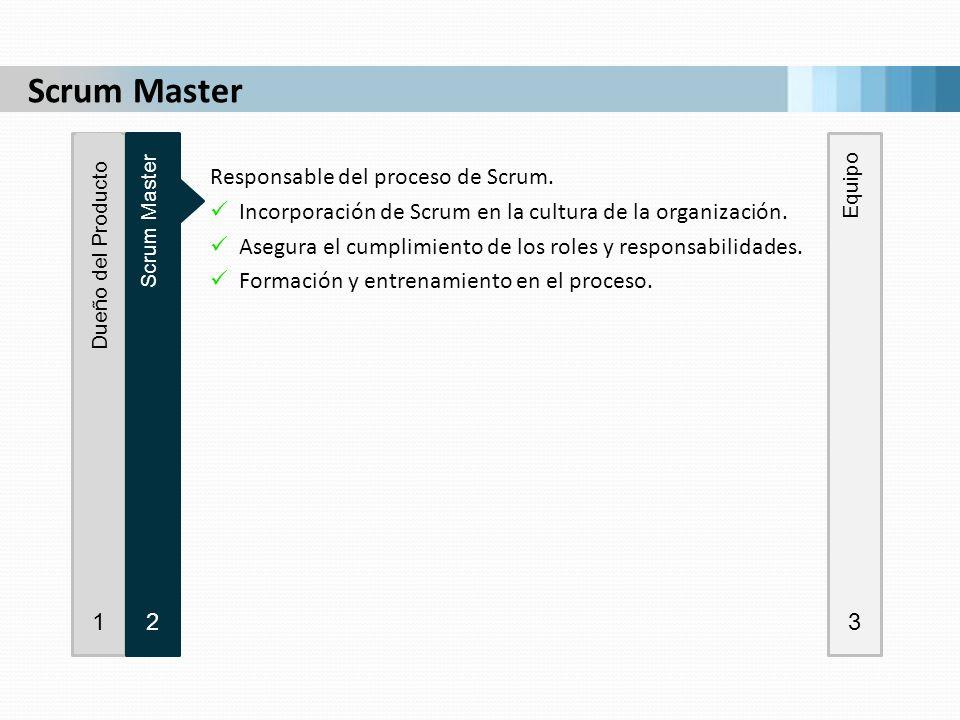 Scrum Master 1 2 Responsable del proceso de Scrum.