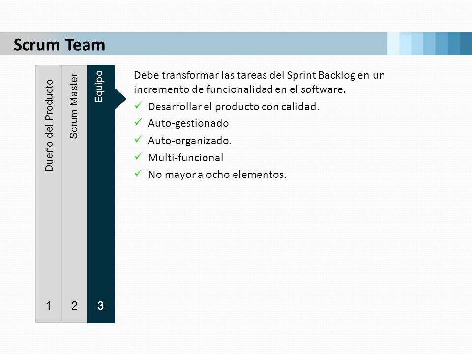 Scrum Team Dueño del Producto. 1. Scrum Master. 2. Equipo. 3.