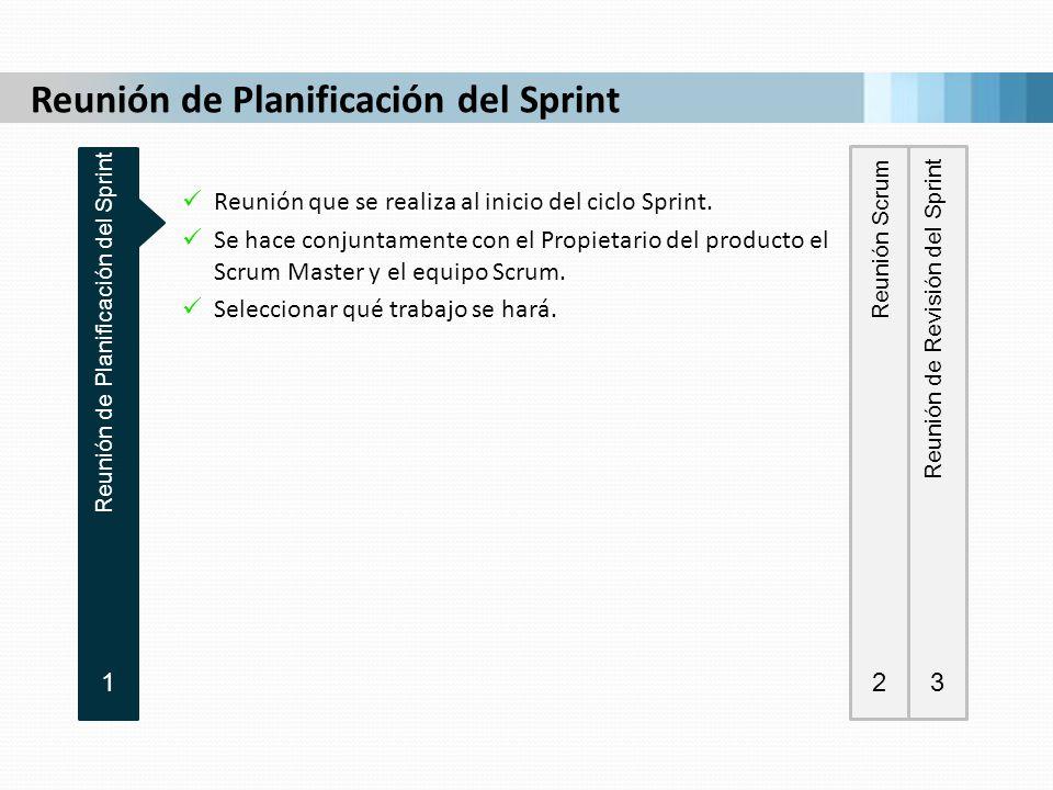 Reunión de Planificación del Sprint