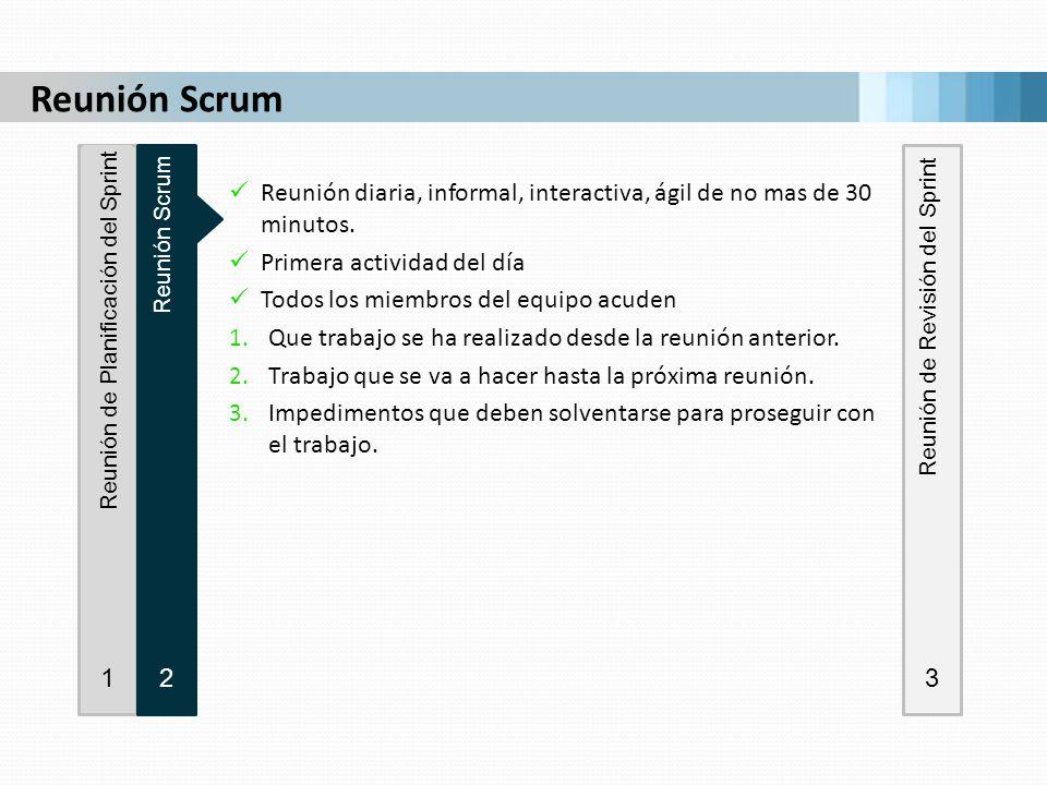 Reunión Scrum Reunión de Planificación del Sprint. 1. Reunión Scrum. 2. Reunión de Revisión del Sprint.