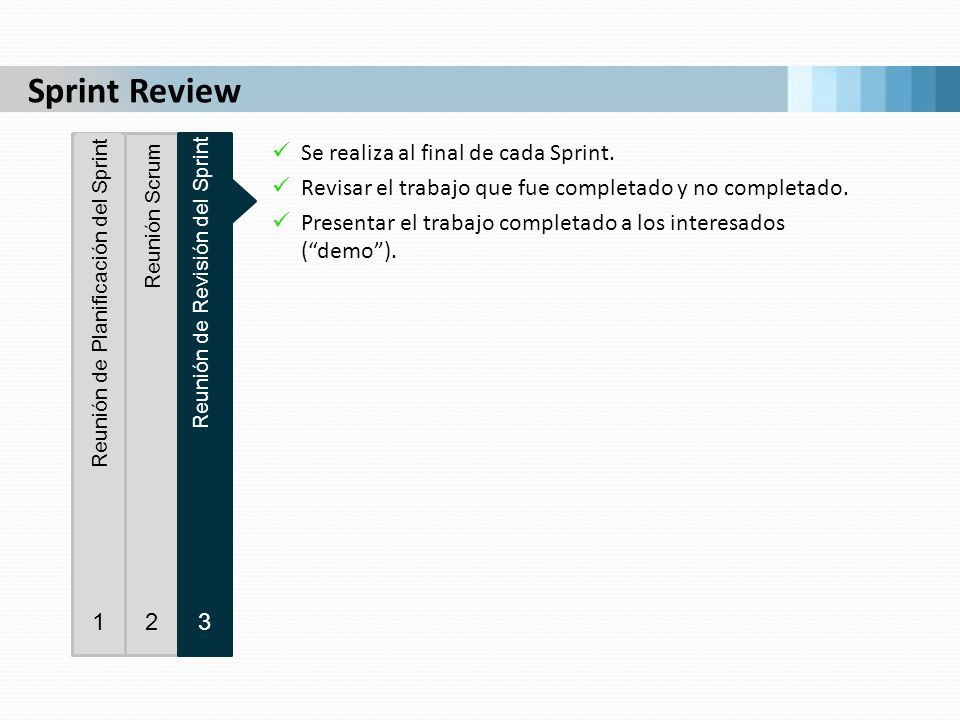 Sprint Review 1 2 3 Se realiza al final de cada Sprint.