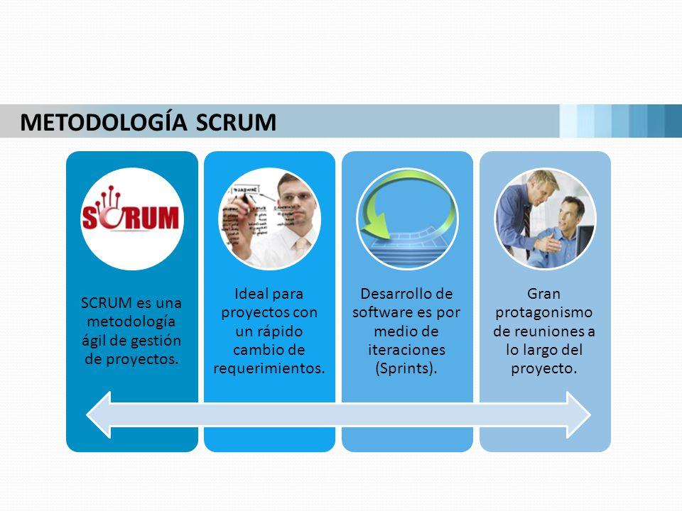 METODOLOGÍA SCRUM SCRUM es una metodología ágil de gestión de proyectos. Ideal para proyectos con un rápido cambio de requerimientos.