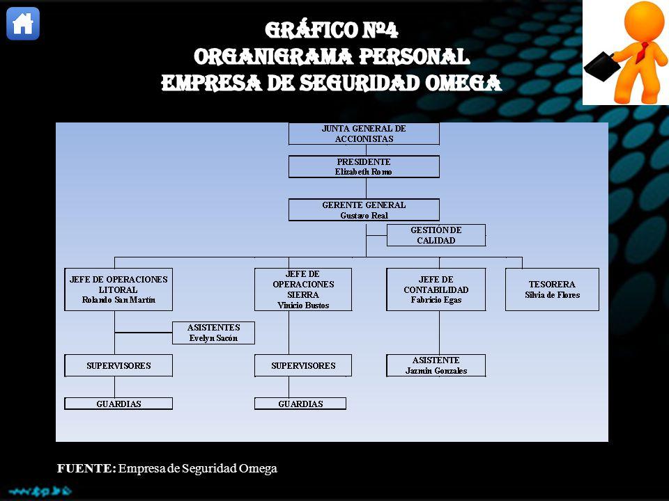 EMPRESA DE SEGURIDAD OMEGA
