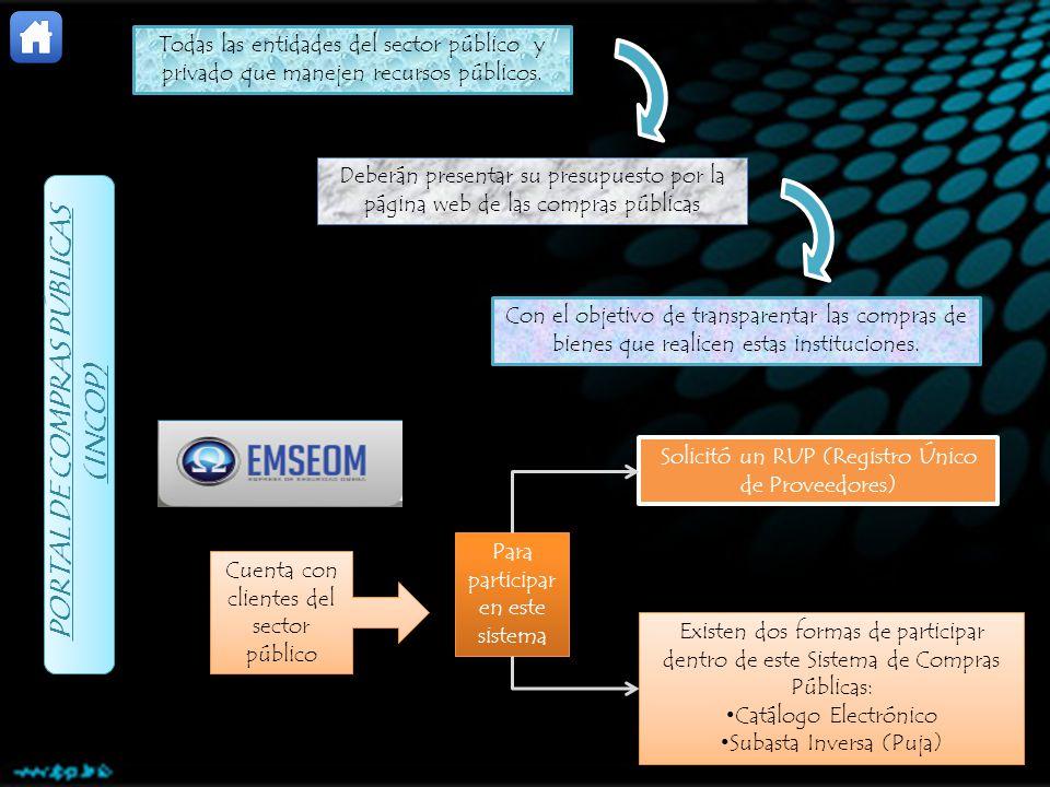 PORTAL DE COMPRAS PÚBLICAS (INCOP)