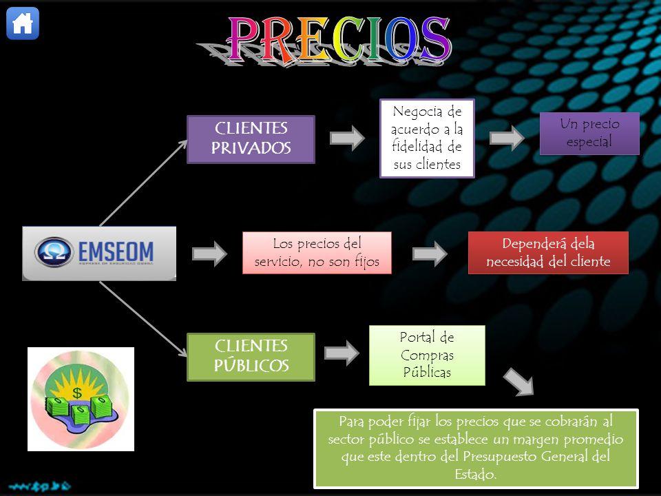 PRECIOS CLIENTES PRIVADOS CLIENTES PÚBLICOS