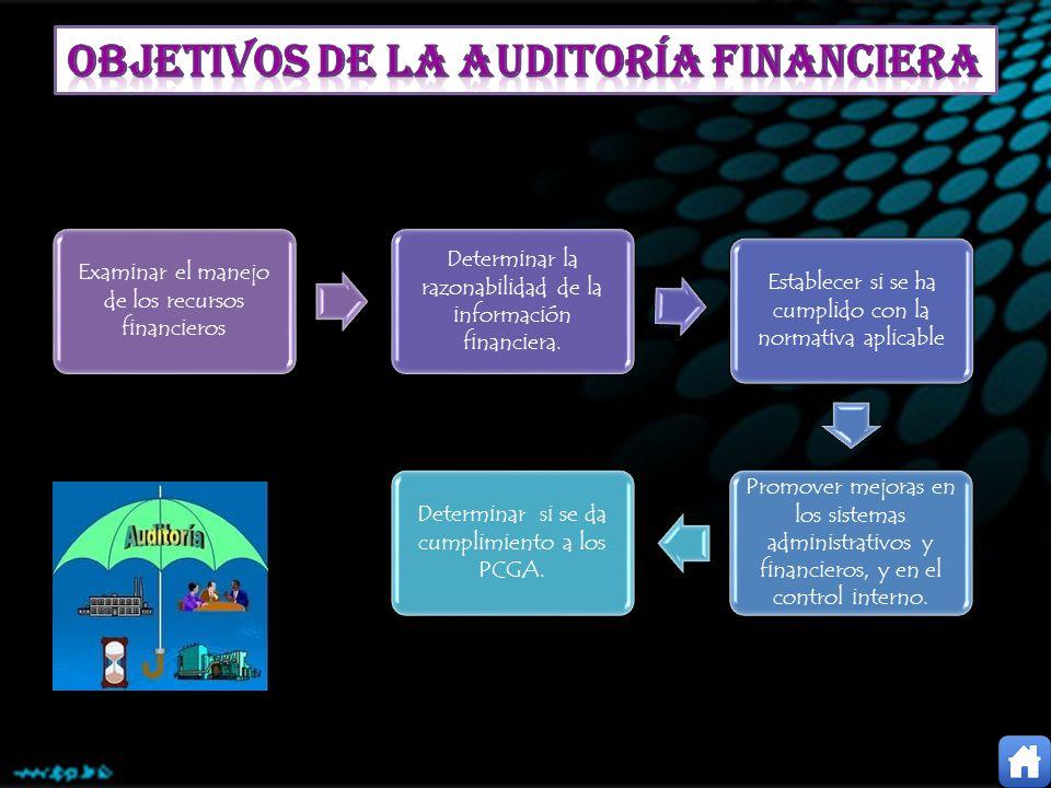 Objetivos de la auditoría financiera