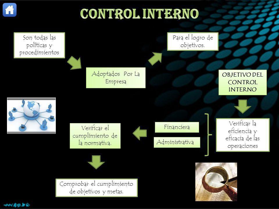 OBJETIVO DEL CONTROL INTERNO