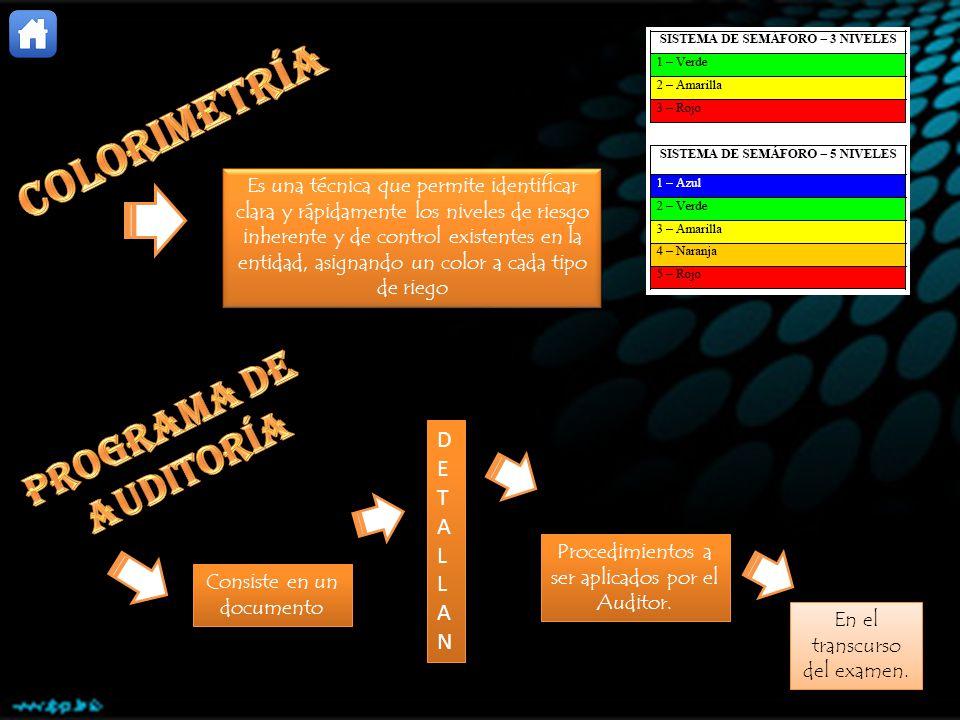COLORIMETRÍA Programa de auditoría D E T A L LAN