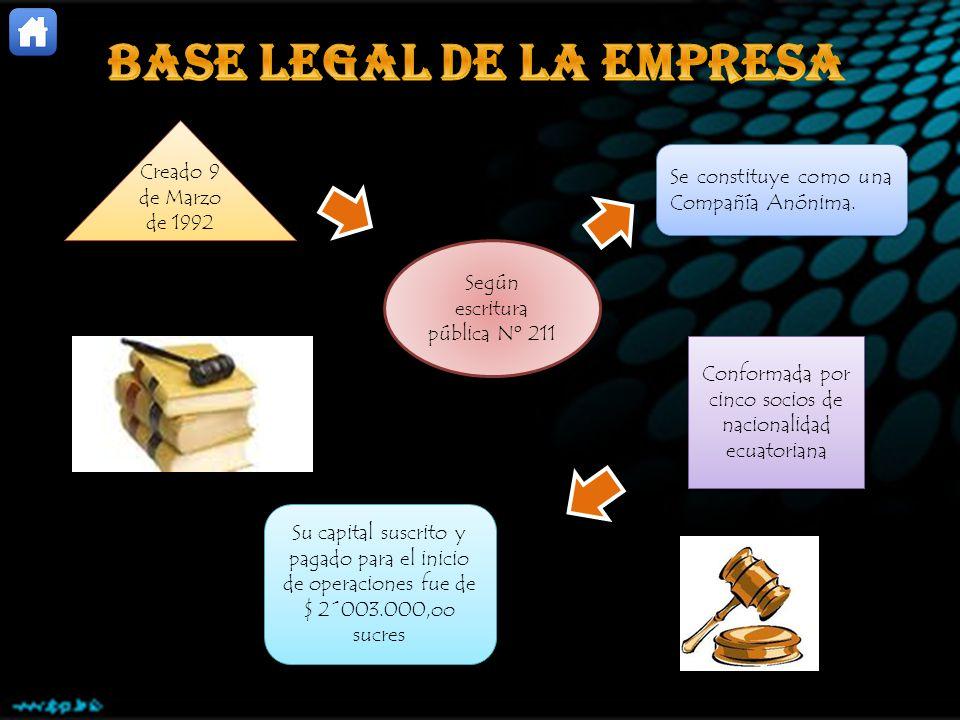 BASE LEGAL DE LA EMPRESA