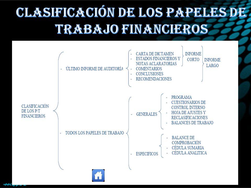 CLASIFICACIÓN DE LOS PAPELES DE TRABAJO FINANCIEROS