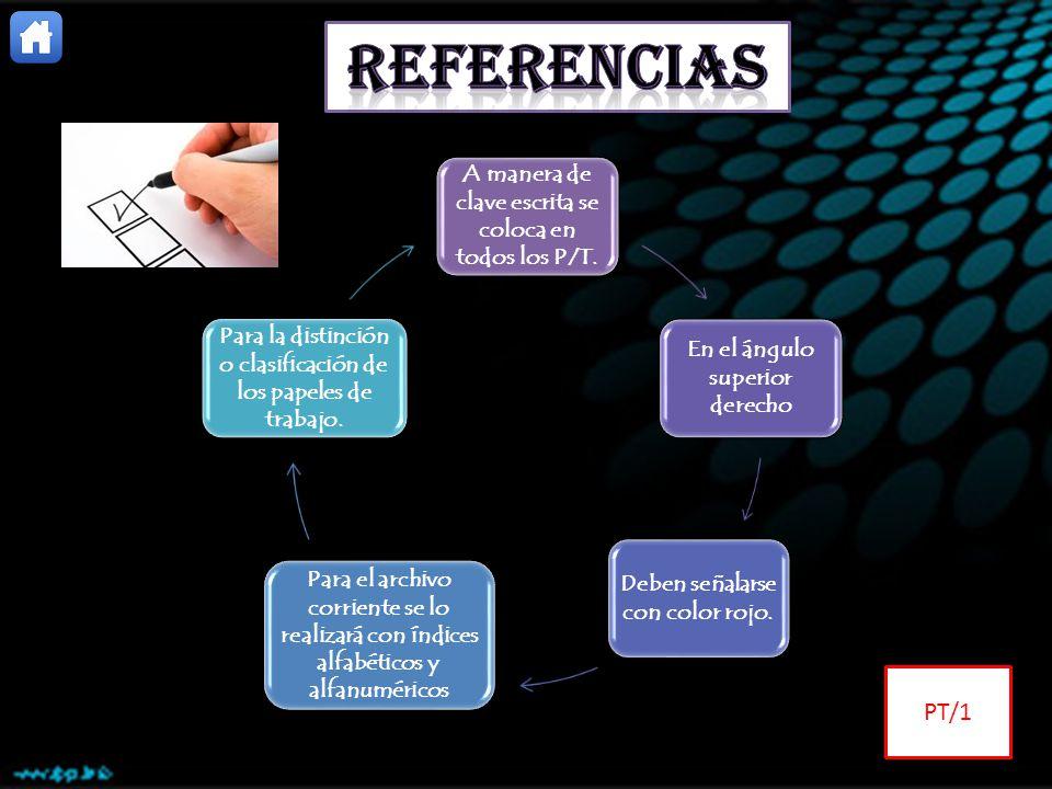 REFERENCIAS PT/1 A manera de clave escrita se coloca en todos los P/T.