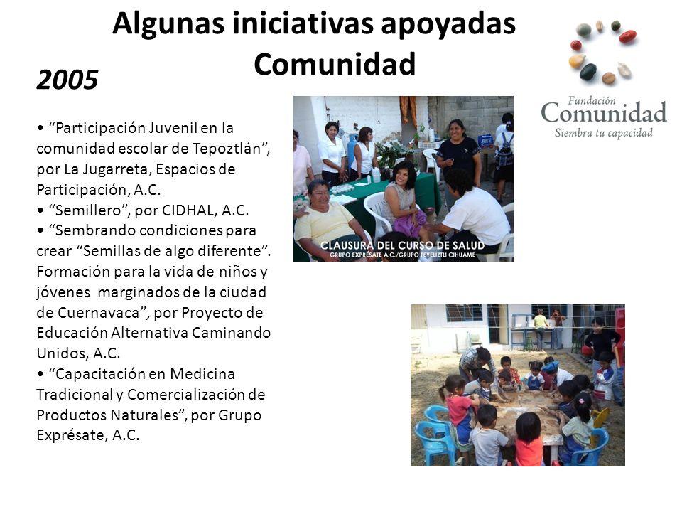 Algunas iniciativas apoyadas por Comunidad