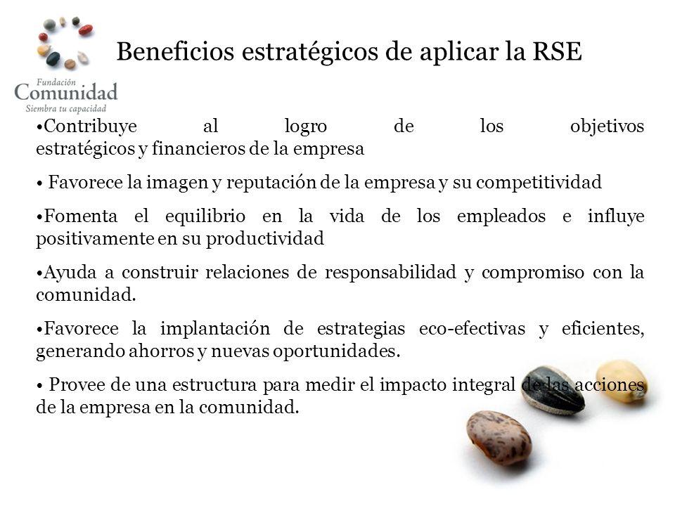 Beneficios estratégicos de aplicar la RSE