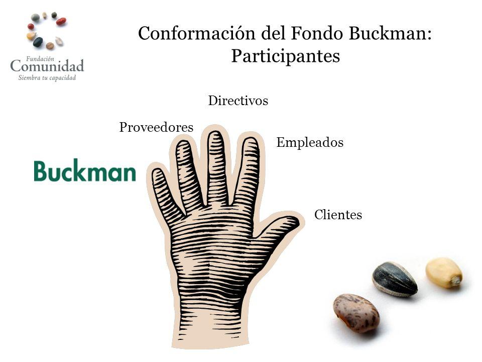 Conformación del Fondo Buckman: Participantes