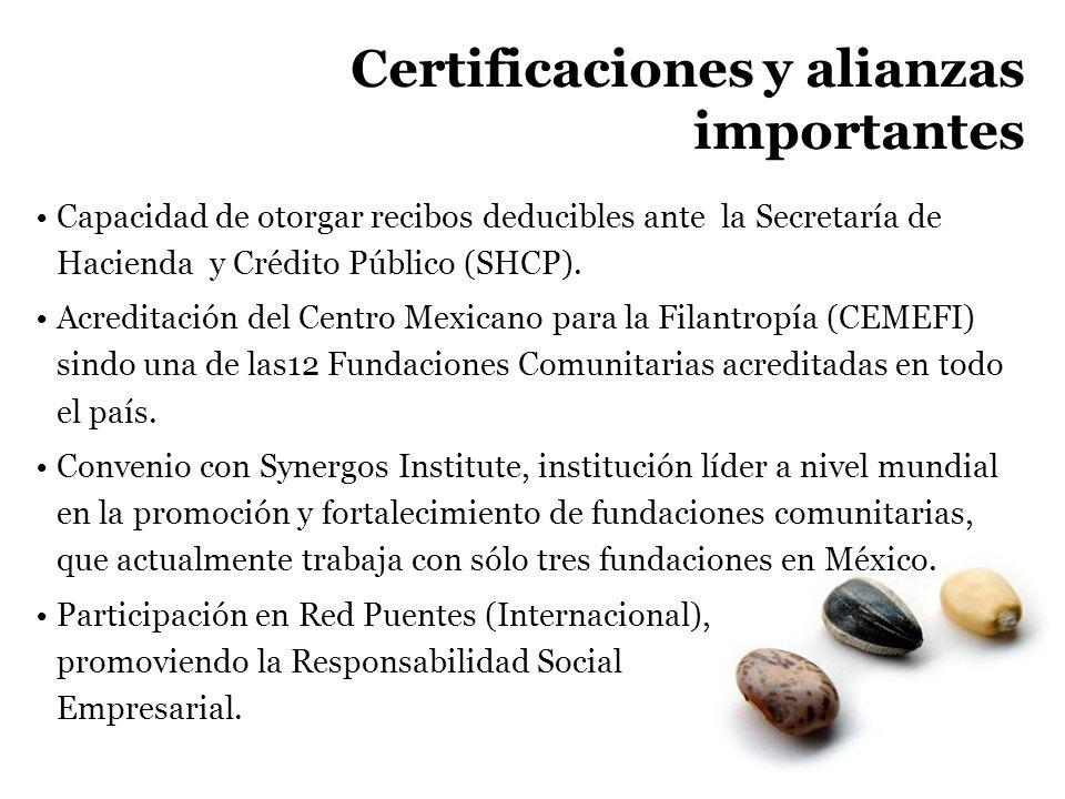 Certificaciones y alianzas importantes