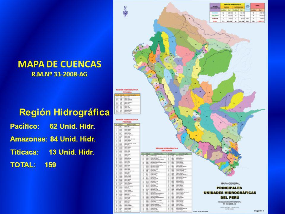 MAPA DE CUENCAS R.M.Nº 33-2008-AG