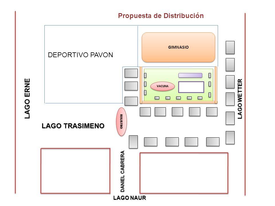 Propuesta de Distribución