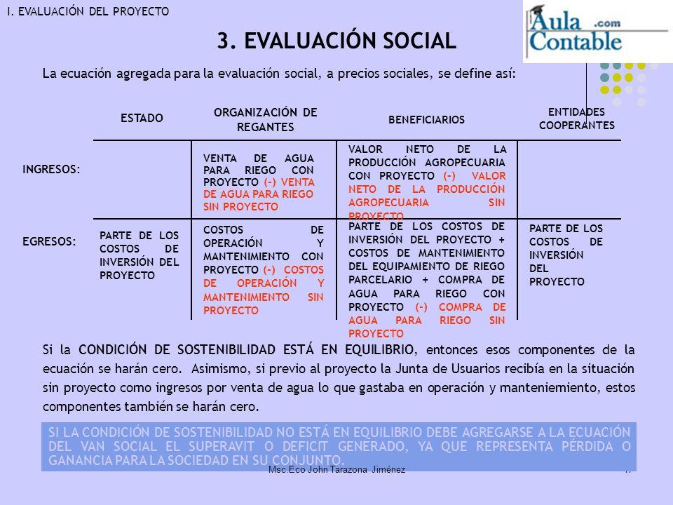 ORGANIZACIÓN DE REGANTES ENTIDADES COOPERANTES
