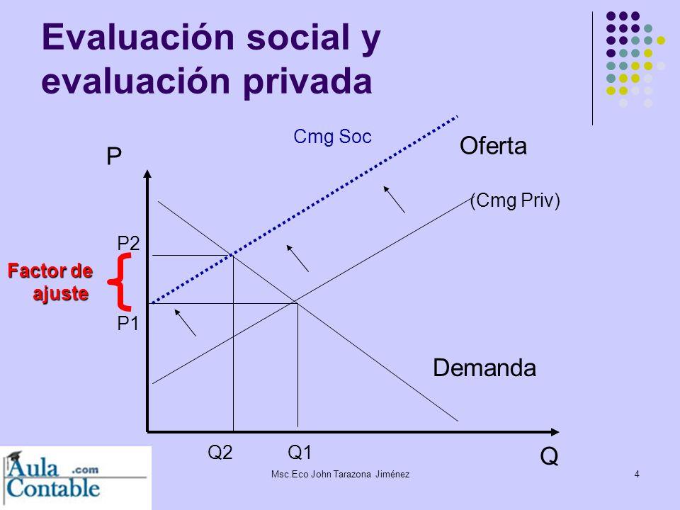 Evaluación social y evaluación privada