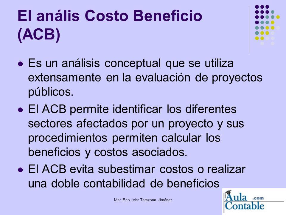 El anális Costo Beneficio (ACB)