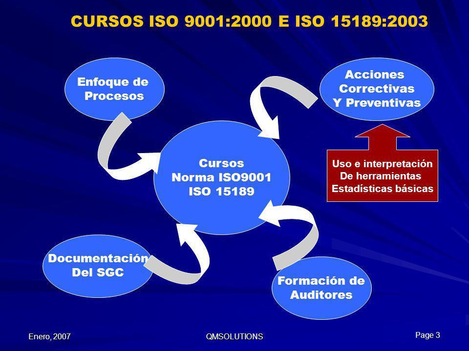 CURSOS ISO 9001:2000 E ISO 15189:2003 Acciones Enfoque de Correctivas