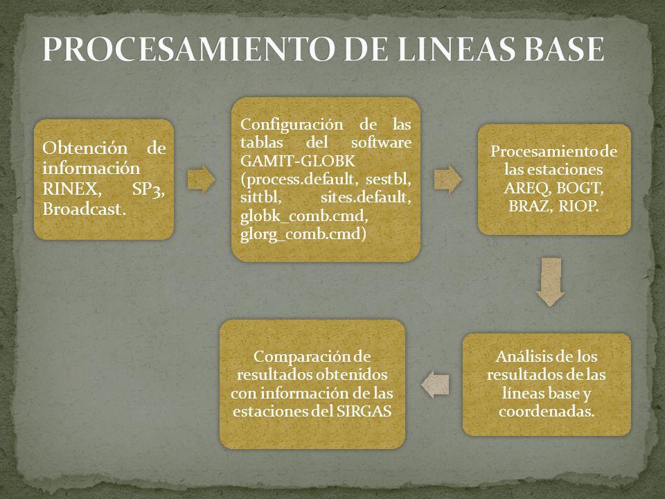 PROCESAMIENTO DE LINEAS BASE