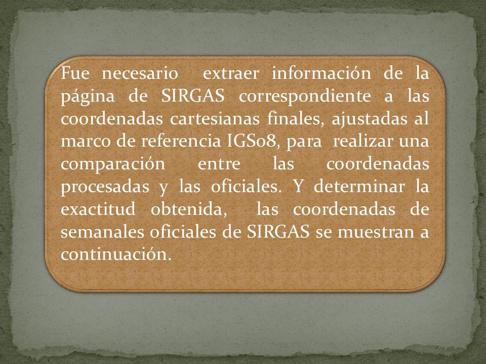 Fue necesario extraer información de la página de SIRGAS correspondiente a las coordenadas cartesianas finales, ajustadas al marco de referencia IGS08, para realizar una comparación entre las coordenadas procesadas y las oficiales.