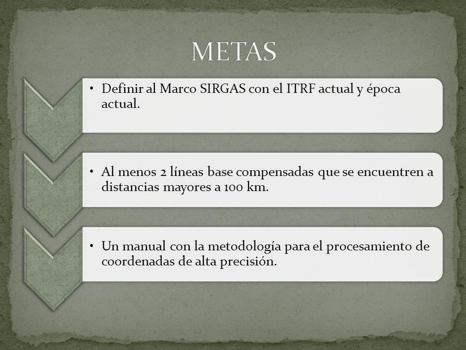 METAS Definir al Marco SIRGAS con el ITRF actual y época actual.
