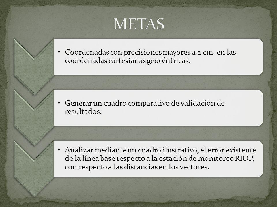 METAS Coordenadas con precisiones mayores a 2 cm. en las coordenadas cartesianas geocéntricas.