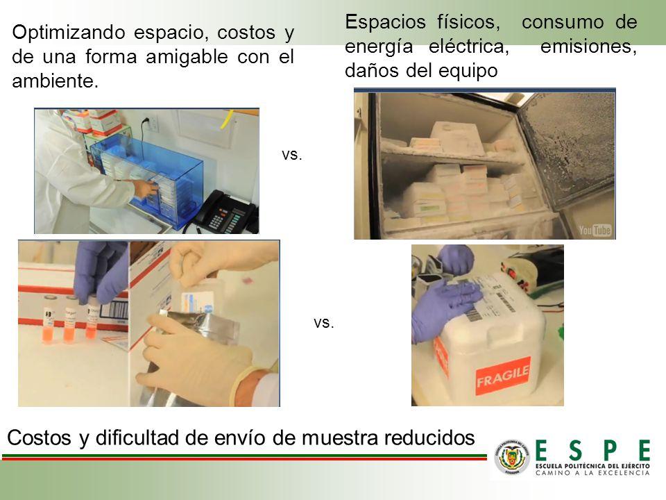 Costos y dificultad de envío de muestra reducidos