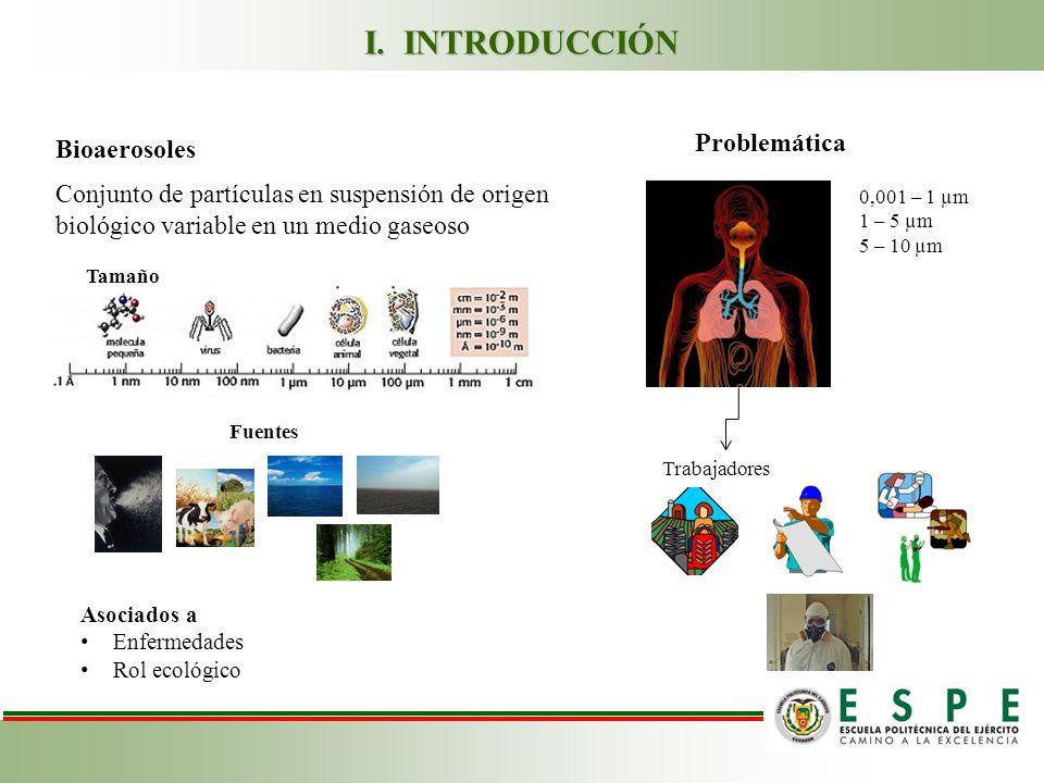 I. INTRODUCCIÓN Problemática Bioaerosoles