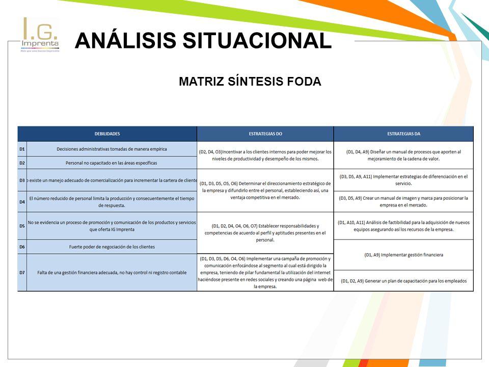 ANÁLISIS SITUACIONAL MATRIZ SÍNTESIS FODA