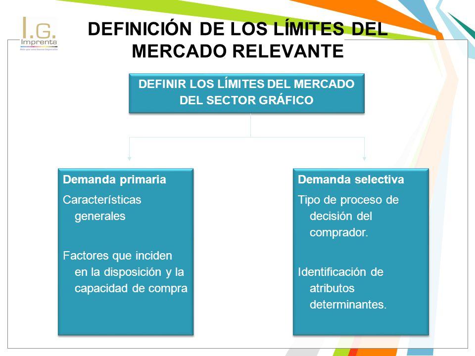 DEFINICIÓN DE LOS LÍMITES DEL MERCADO RELEVANTE