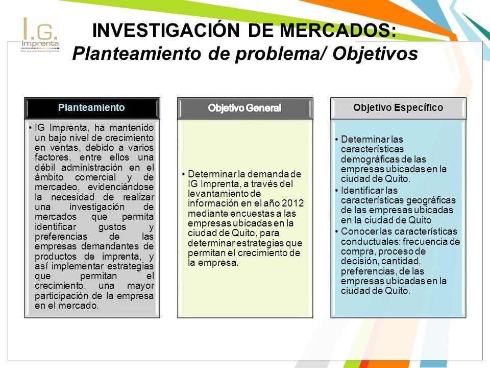 INVESTIGACIÓN DE MERCADOS: Planteamiento de problema/ Objetivos