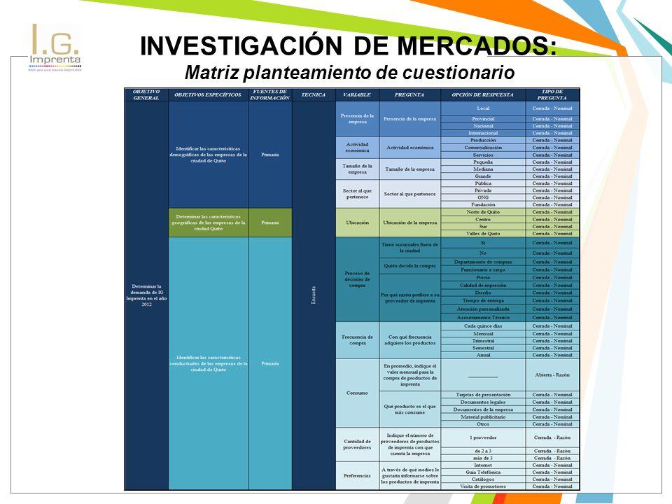 INVESTIGACIÓN DE MERCADOS: Matriz planteamiento de cuestionario