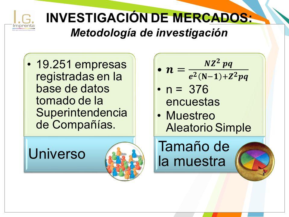 INVESTIGACIÓN DE MERCADOS: Metodología de investigación
