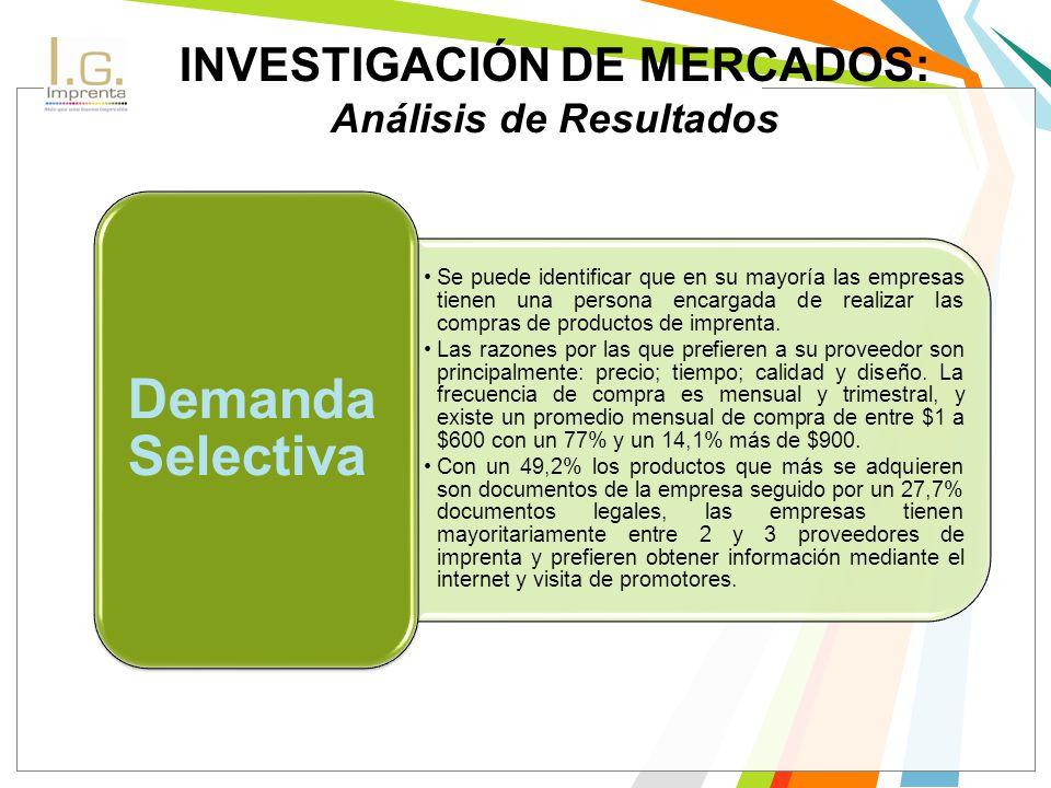 INVESTIGACIÓN DE MERCADOS: Análisis de Resultados