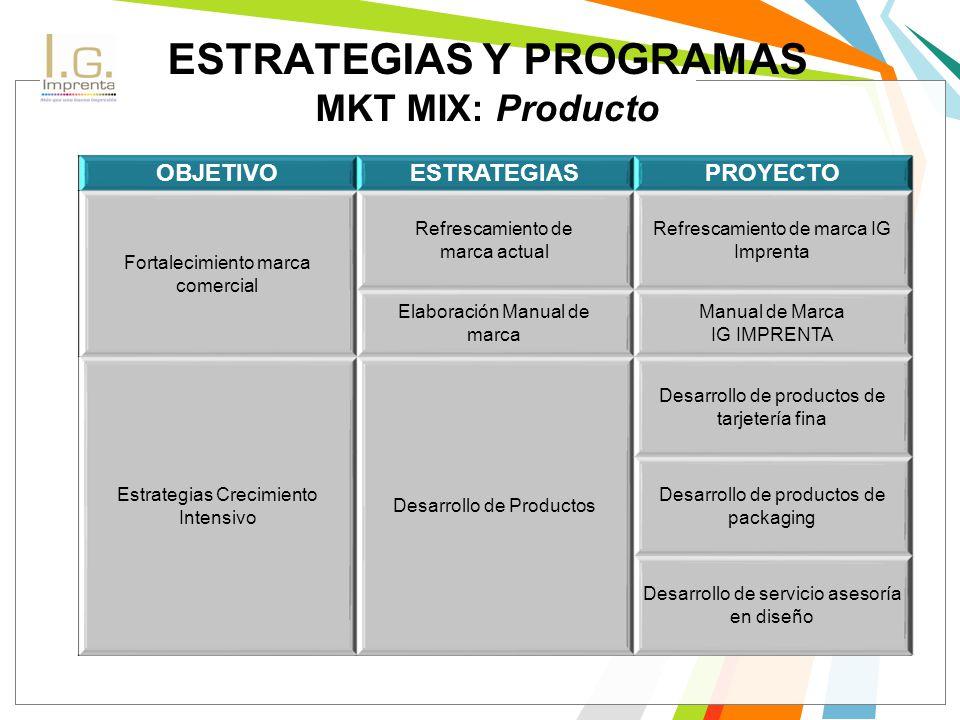 ESTRATEGIAS Y PROGRAMAS MKT MIX: Producto