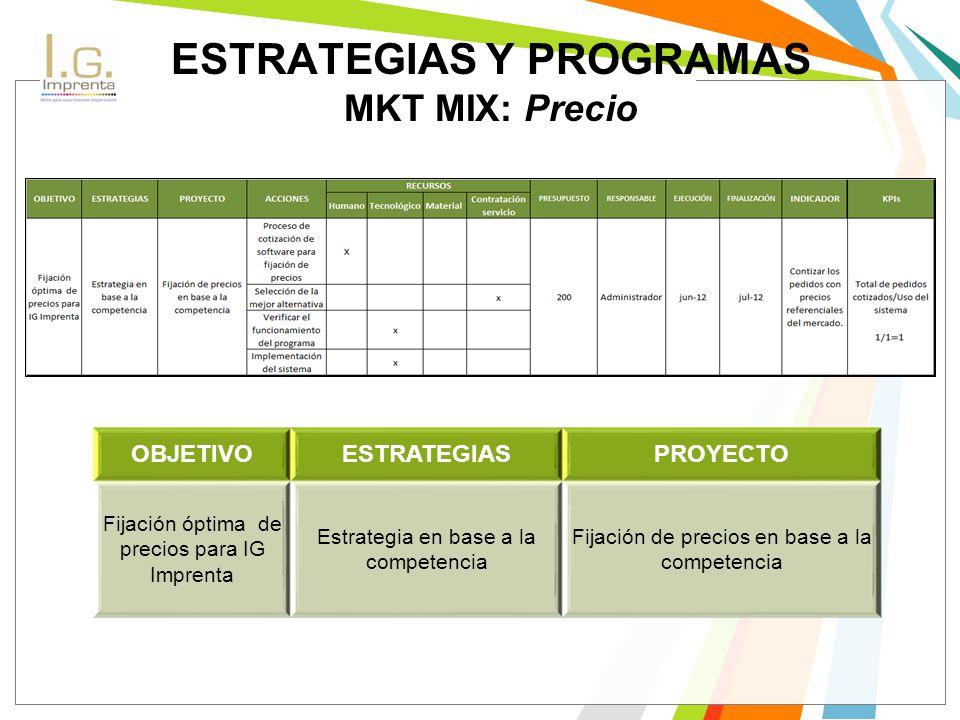 ESTRATEGIAS Y PROGRAMAS MKT MIX: Precio