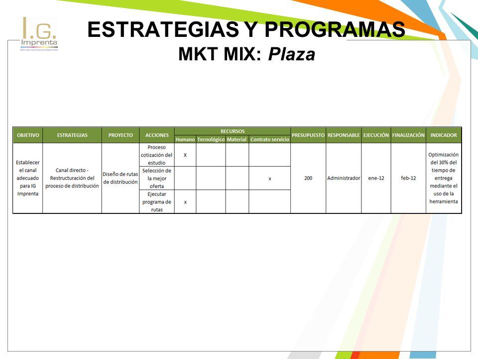 ESTRATEGIAS Y PROGRAMAS MKT MIX: Plaza