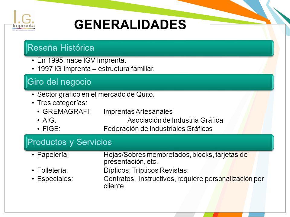 GENERALIDADES Reseña Histórica Giro del negocio Productos y Servicios
