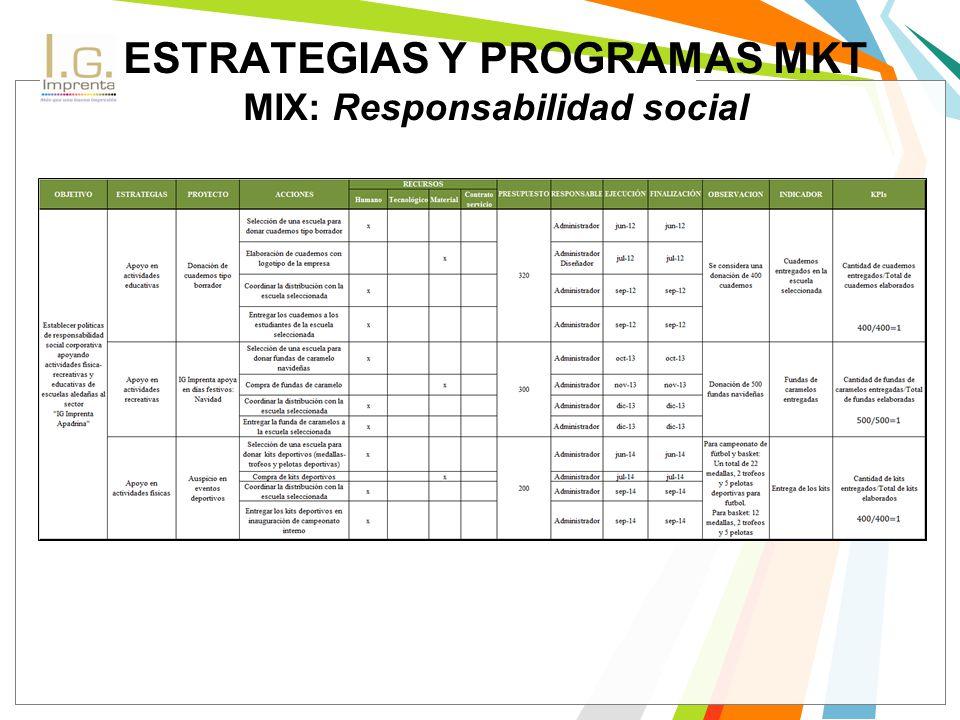 ESTRATEGIAS Y PROGRAMAS MKT MIX: Responsabilidad social